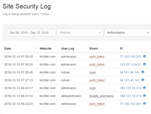 Security & Malware Scan Site Security Log