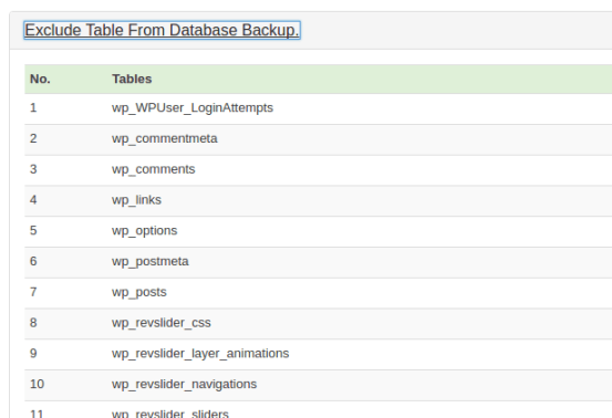 WP Database Backup Exclude Tables