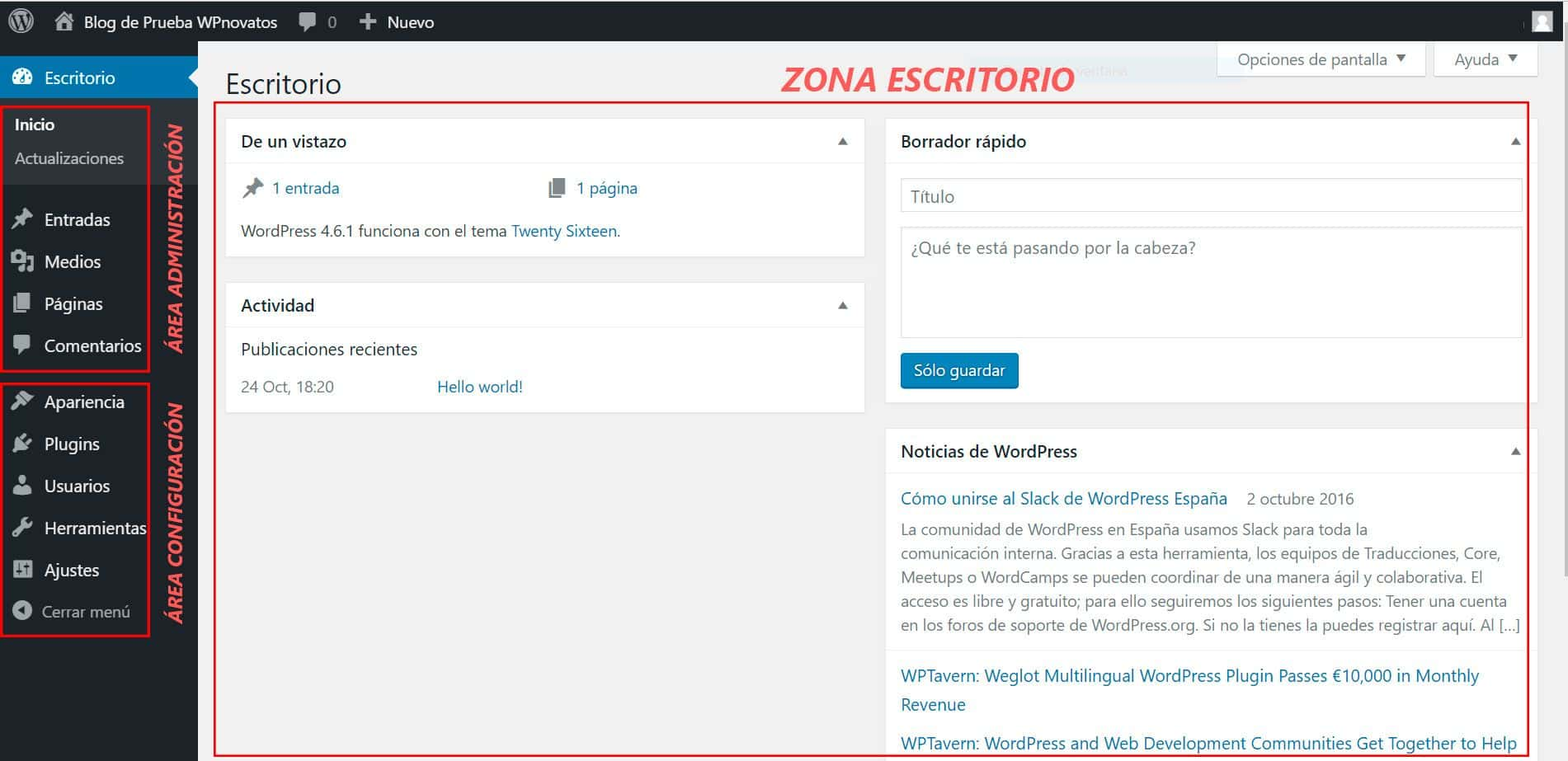 estructura de wordpress