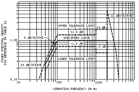 Auto Tachometer Wiring Tach Wiring Wiring Diagram ~ Odicis