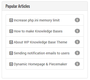 Popular Articles Widget Output