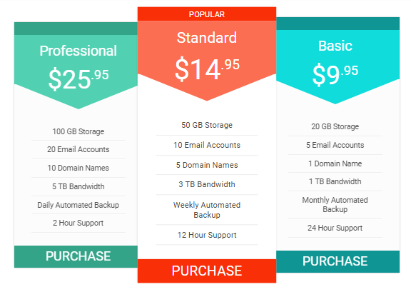Pricing ttable