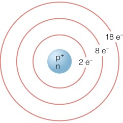Diagram Of An Atom With Labels Electrical Wiring Fasa Basketball All Scores Info