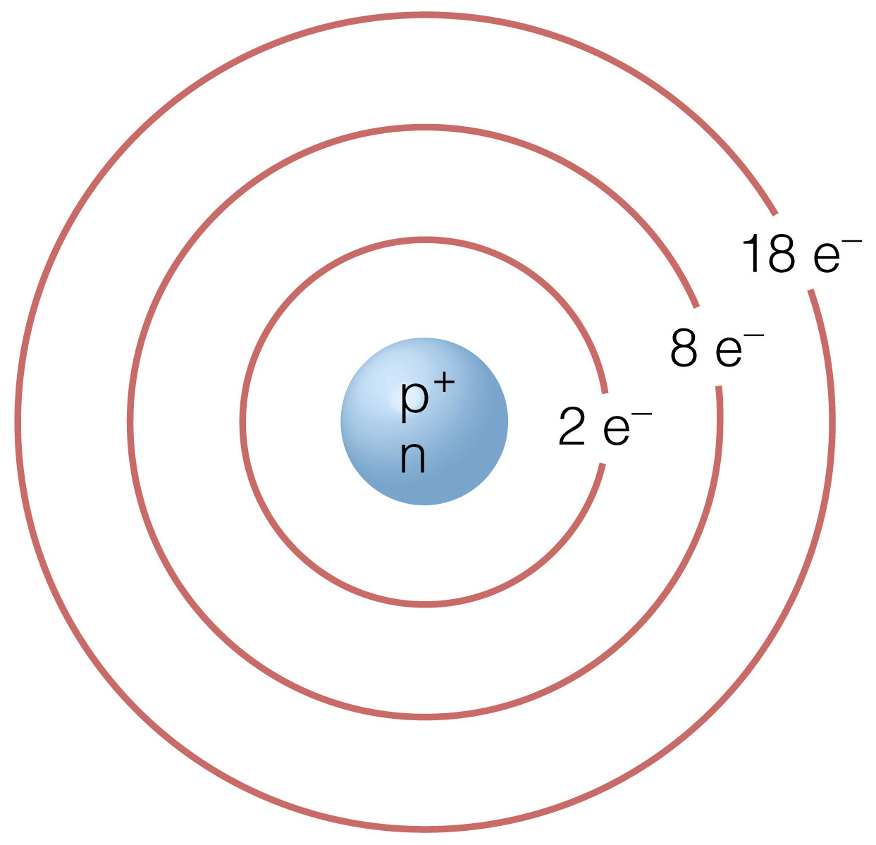 diagram of an atom element how to draw a supply and demand media portfolio