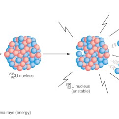Diagram Of An Atom With Labels Vw Jetta Mk4 Radio Wiring Labeled Nuclear Atoms Pictures To Pin On