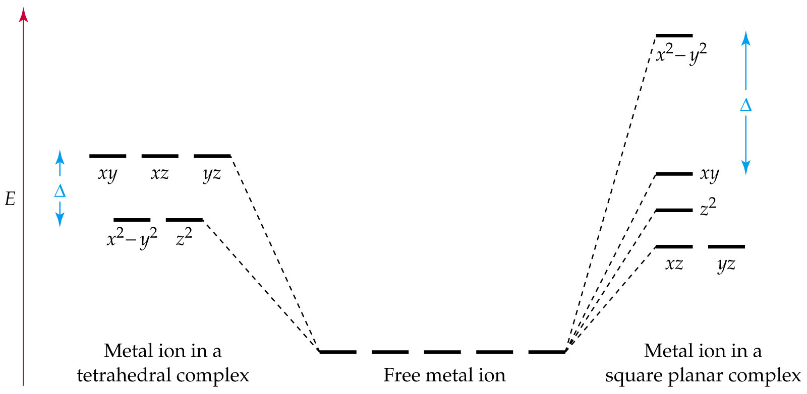 energy level diagram for aluminum xlr mic wiring media portfolio