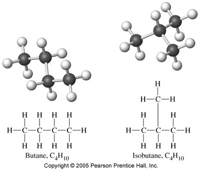 FIGURE 2.14 Butane and isobutane