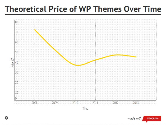 theory-price