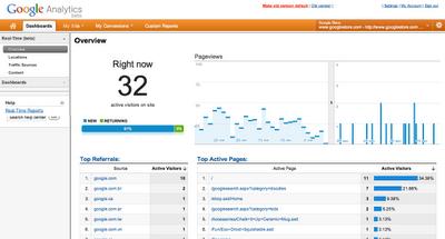 Google Real Time Analytics