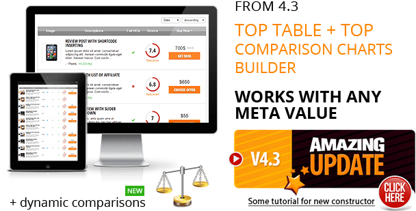How to create top comparison table with wordpress