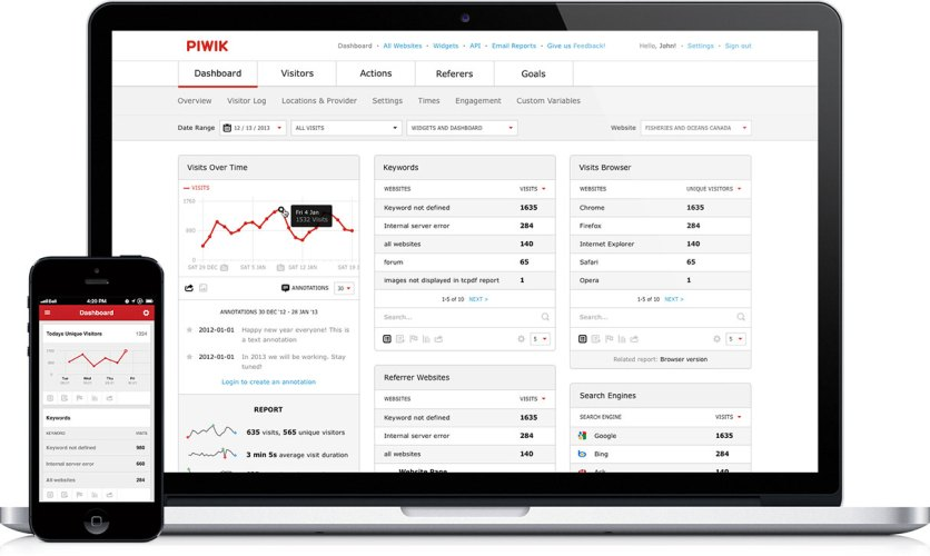 Piwik Redesigned: Open Source Web Analytics Software Gets a Fresh Look