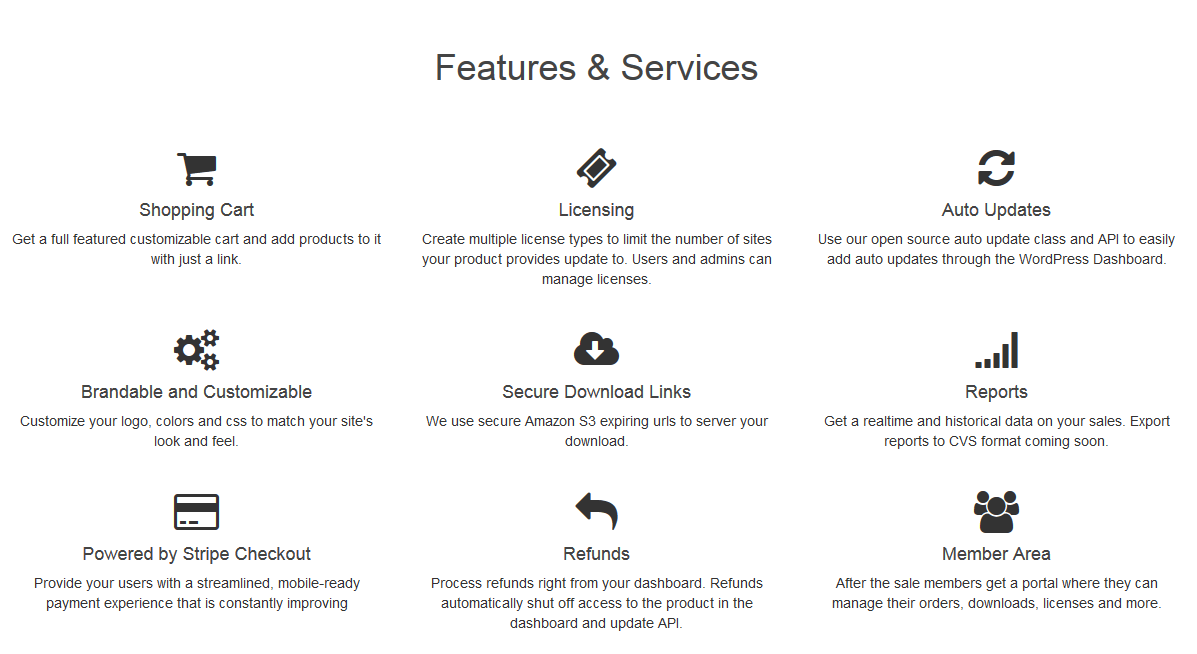 Just A Few Of The Features SellWP Offers Sellers
