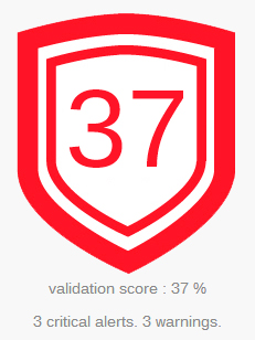 validation-score