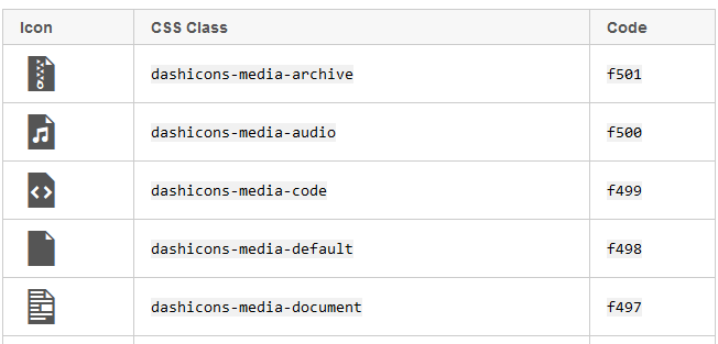 New Dashicons In WordPress 3.9