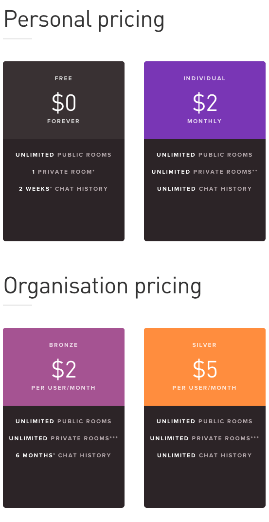 Gitter Pricing Plans