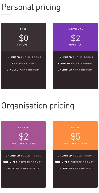 Gitter Pricing Plans