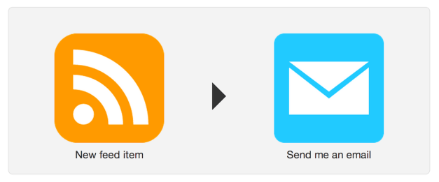 rss-to-email