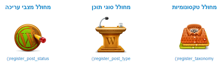 generatewp-hebrew