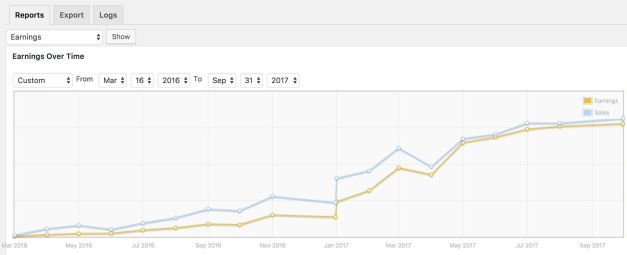Plugin Sales Report