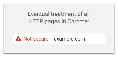 "not-secure-eventual-warning Google Chrome Rolls Out ""Not Secure"" Warning for Plain HTTP Sites design tips"