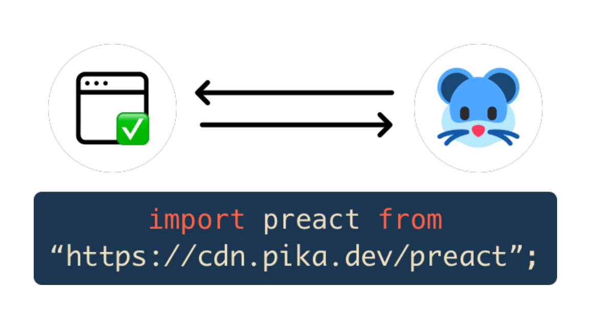 Pika Project Launches New JavaScript CDN to Serve Modern, ESM