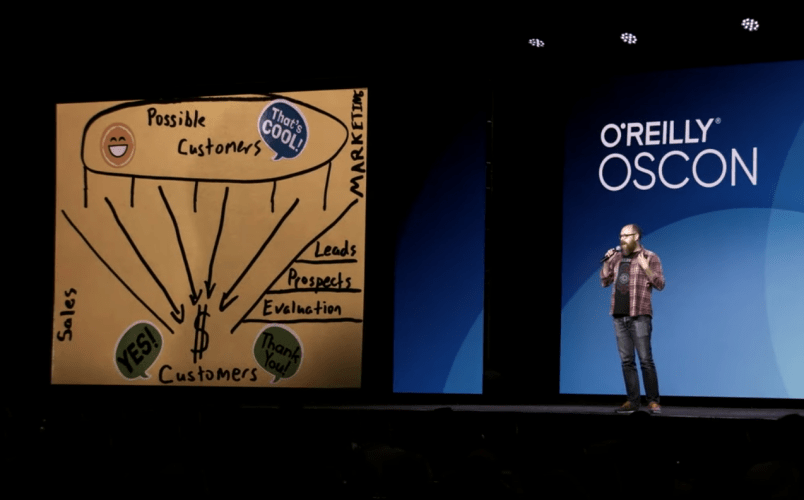 """Adam Jacob Advocates for Building Healthy OSS Communities in """"The War for the Soul of Open Source"""""""