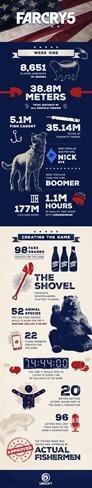 fc5_infographic_stats_week1_en_321552[1]