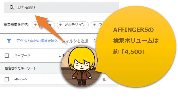 alt=AFFINGER5-検索ボリューム数