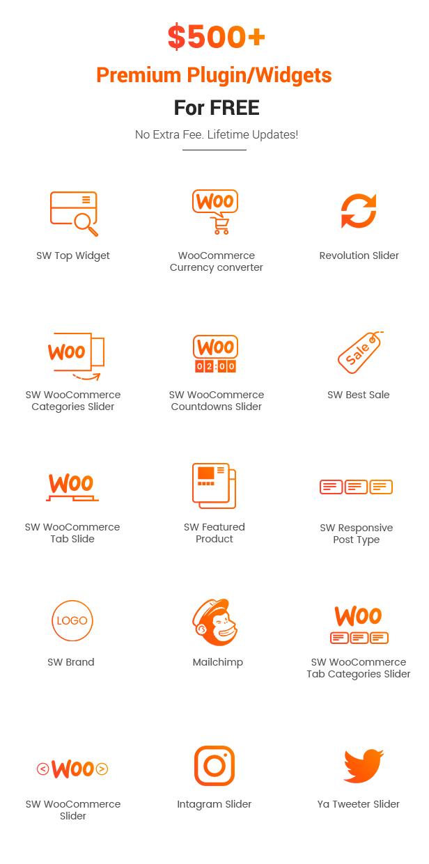 SW OneMall - WooCommerce Theme
