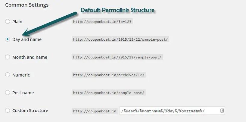 Default Permalink Structure