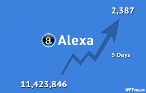 How this Website Jumped from 11,423,846 to 2,387 in Alexa Rank within 5 Days