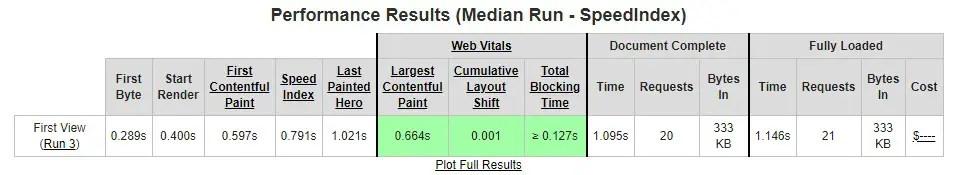 WebPageTest-Rocket-Results
