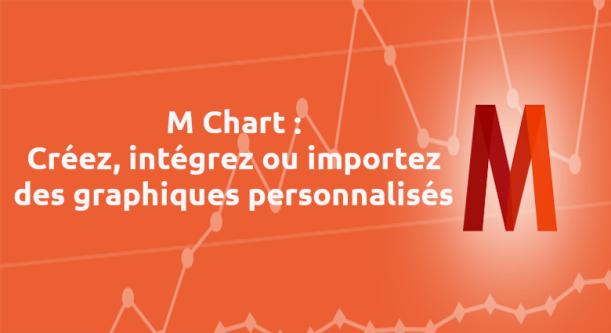 M Chart