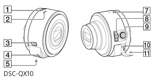 Manuals From Sony's New iPhone-Compatible Lenses Leak