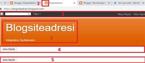 Blogger blositeadresi