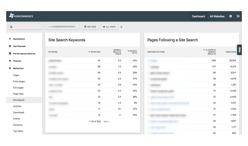 HumCommerce search keywords