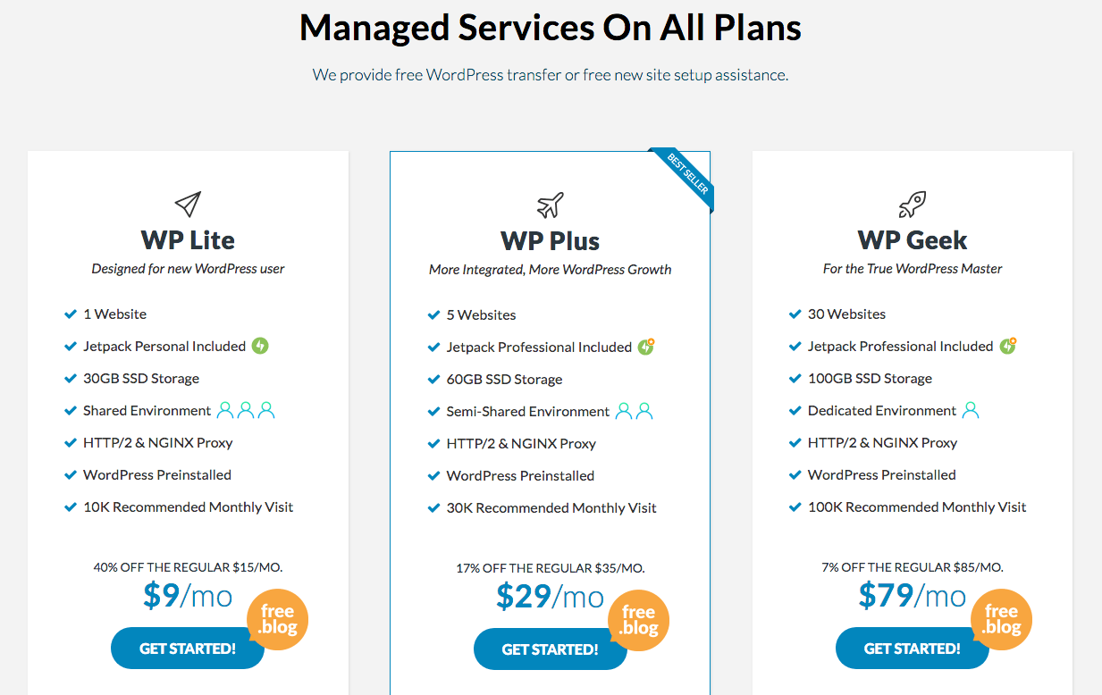 WPWebHost WordPress Hosting
