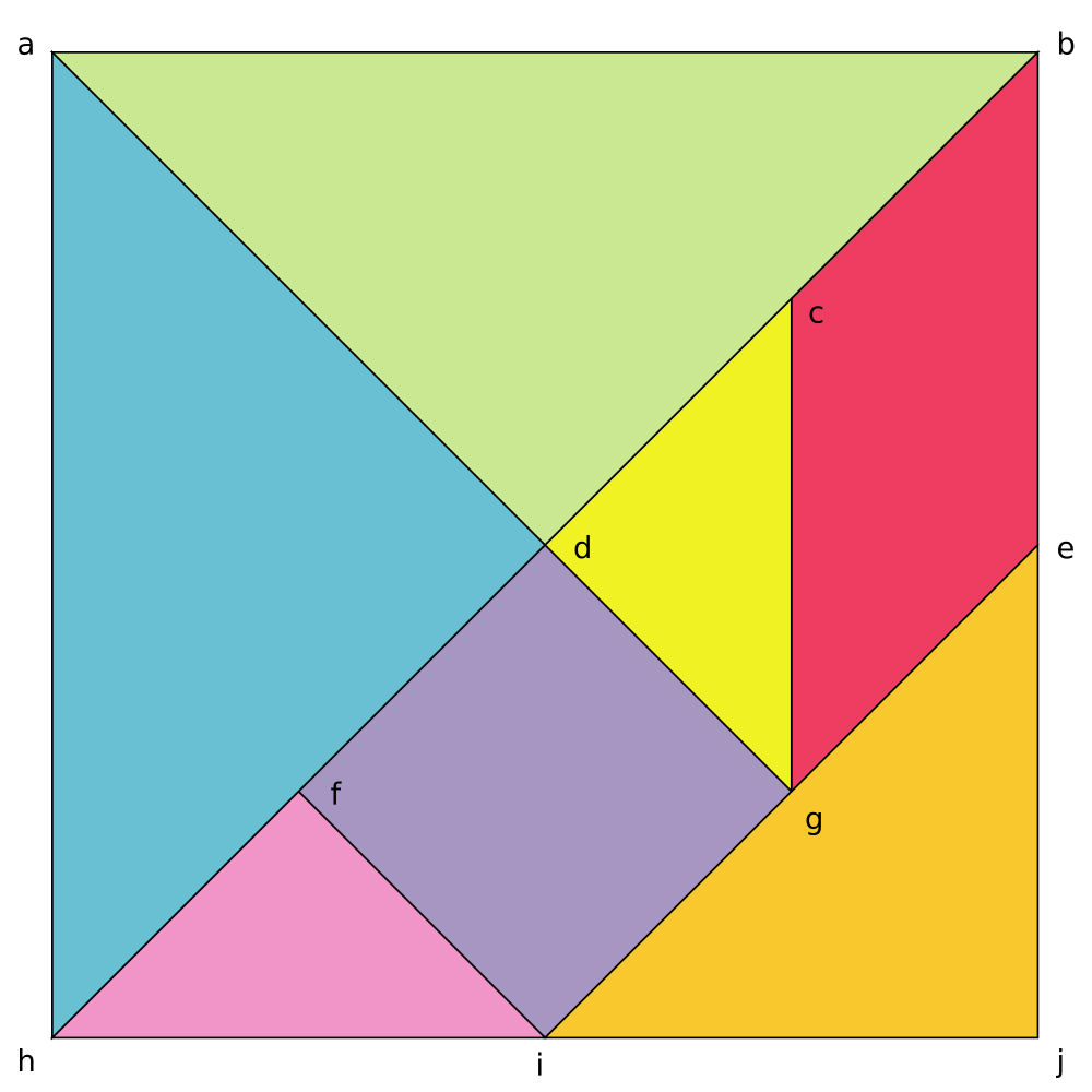 medium resolution of Geometric Shapes Tangram Puzzle Worksheets   Printable Worksheets and  Activities for Teachers