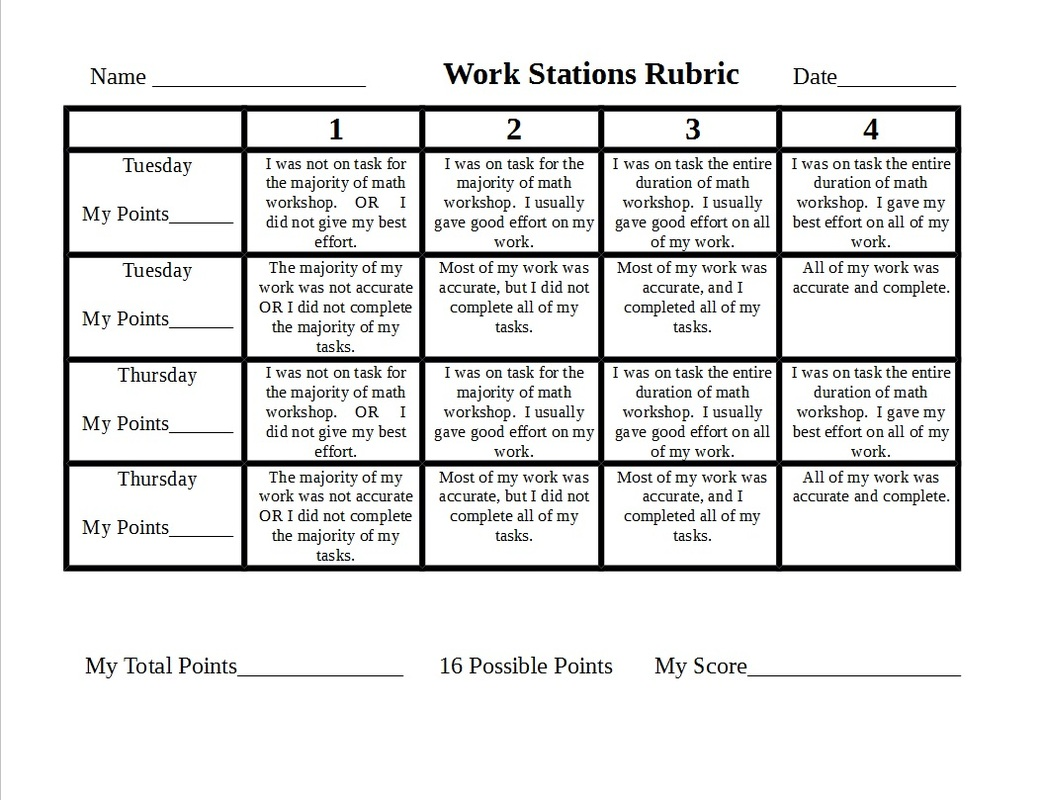 Math Workshop Rubric