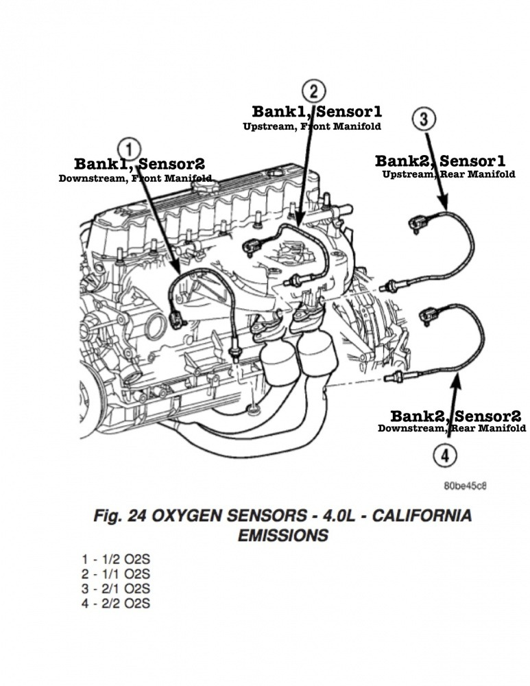 Diagram In Addition Bank 1 Sensor 2 Location On 2000 Jeep