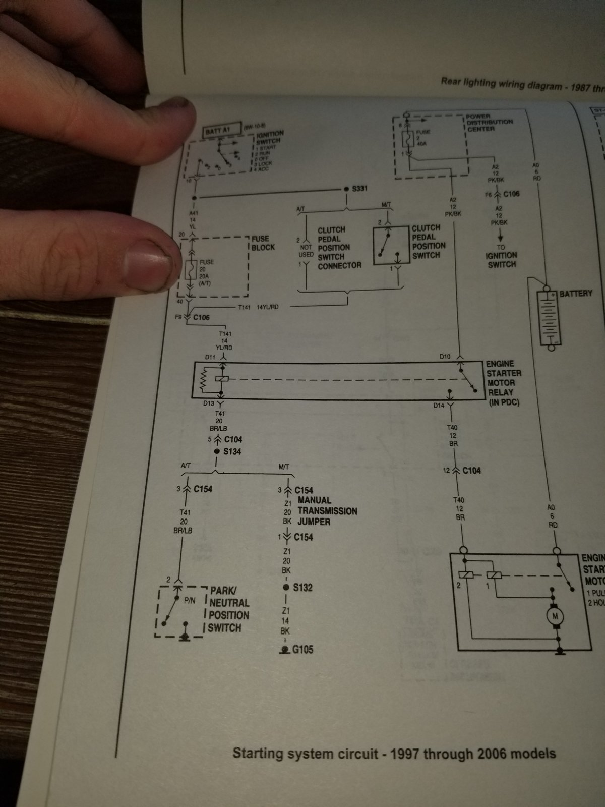 Jeep Tj Starter Wiring Diagram