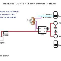 Car Led Light Wiring Diagram Condor Mdr2 Pressure Switch Backup Lights All Data Relay Blog Mounting