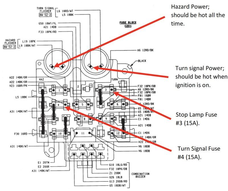 Troubleshooting Your Jeep YJ Turn / Hazard / Brake Light