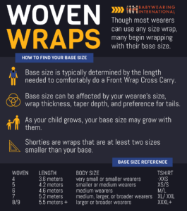 Woven-Wraps-A-Sizing-Guide-265x300