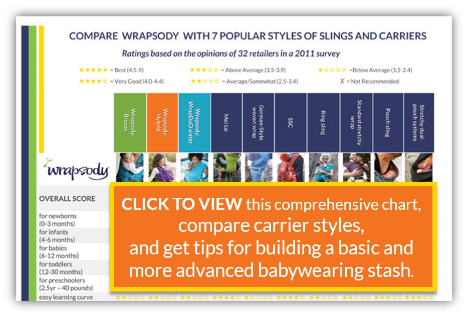choose the best baby carrier