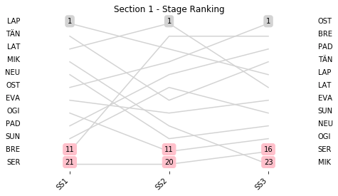 Section 1 · GitBook