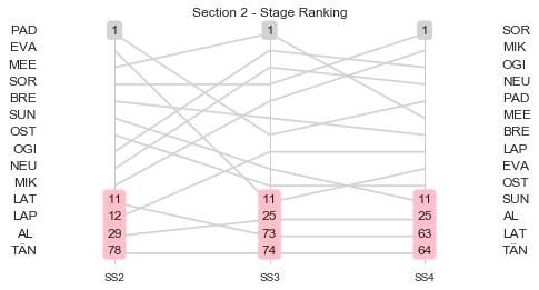 Section 2 · GitBook