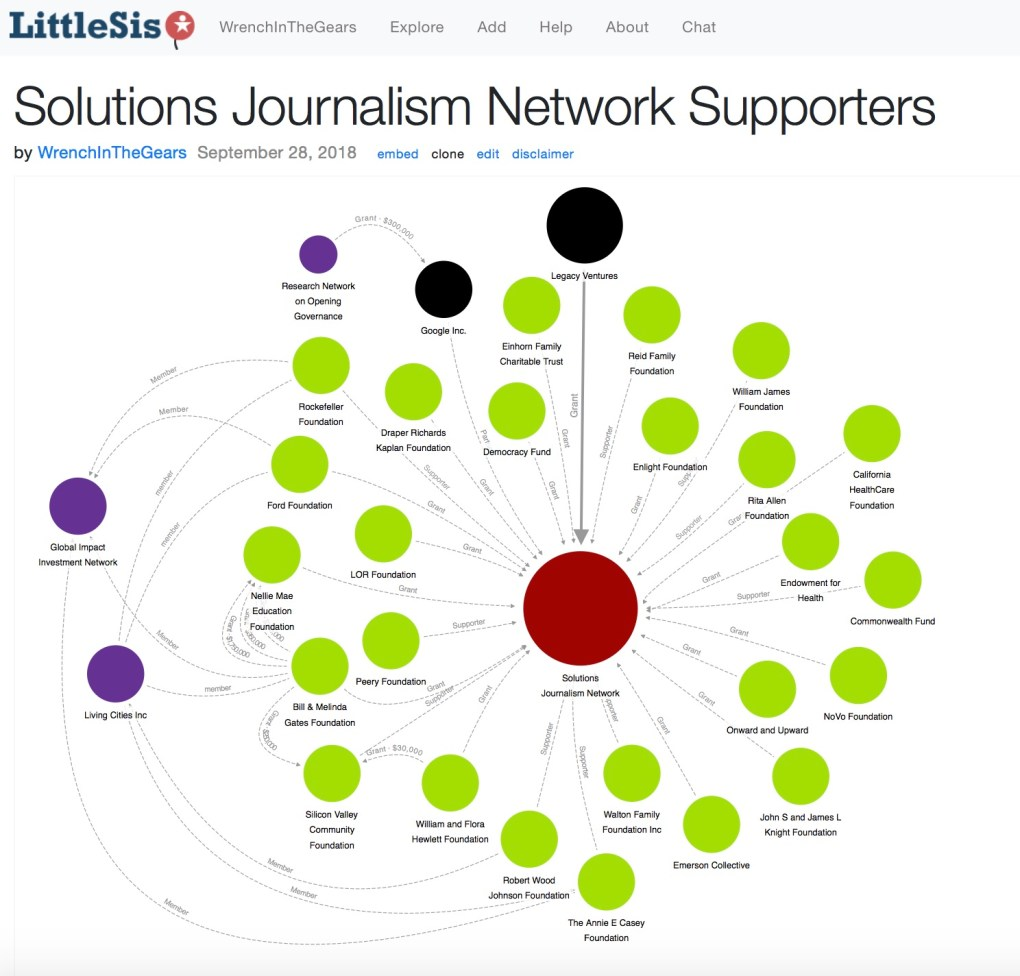 Solutions Journalism Network Supporters