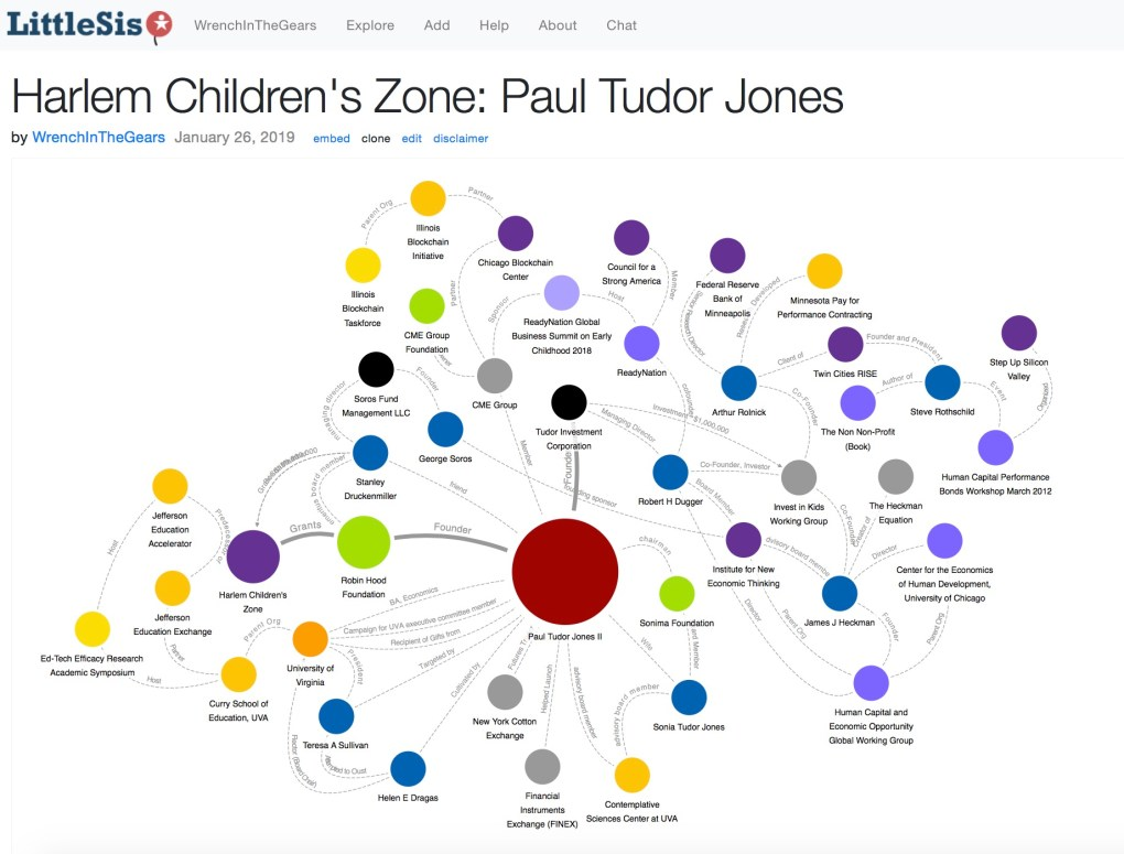 harlem children's zone paul tudor jones