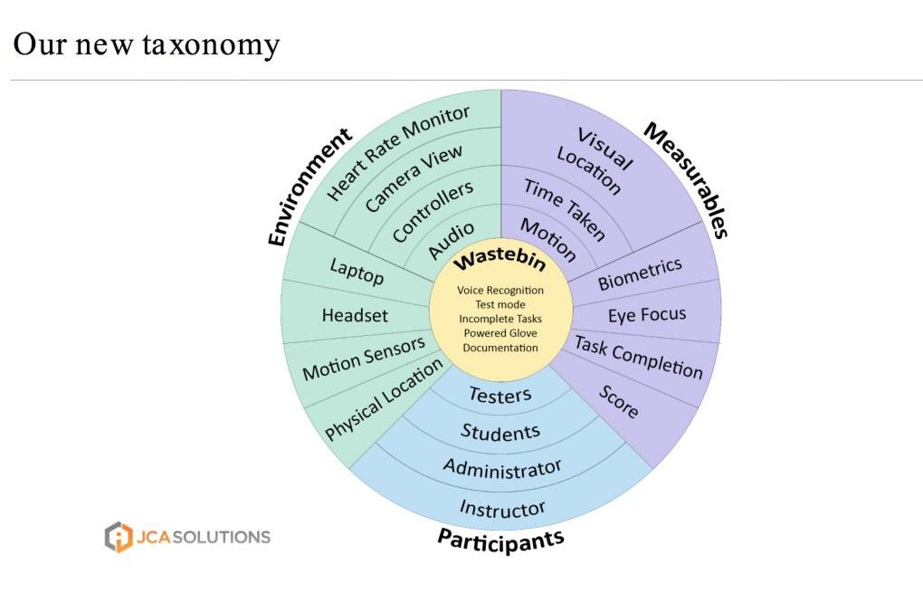 AR VR Taxonomy